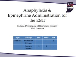 Anaphylaxis &  Epinephrine Administration for the EMT