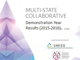 Demonstration Year Results (2015-2016)