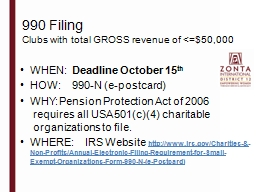 990 Filing Clubs with total GROSS revenue of <=$50,000