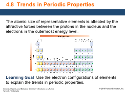 4.8  Trends in Periodic Properties PowerPoint PPT Presentation
