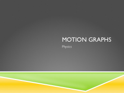 Motion Graphs Physics How to interpret a