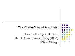 The Oracle Chart of Accounts: