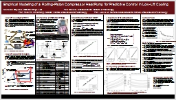 Empirical Modeling of a Rolling-Piston Compressor Heat Pump for Predictive Control in Low-Lift Cool