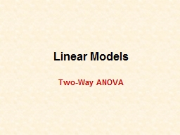 Linear Models Two-Way ANOVA