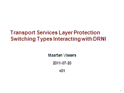 Transport Services Layer Protection Switching Types Interacting with