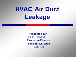 HVAC Air Duct Leakage Presented By: Eli P. Howard, II Executive Director