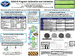 GOES-R  Program Calibration and Validation Robert  A. Iacovazzi, Jr