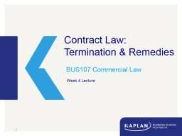 Contract Law: Termination & Remedies
