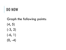 Do Now Graph the following points: