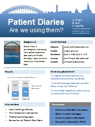 Background Critical illness is psychologically challenging. Many patients experience poor quality of life after discharge. A diary can assist recovery by filling memory gaps.
