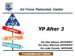 YP After 3 Ms. Kim Gilman, AFPC/SVPY PowerPoint PPT Presentation