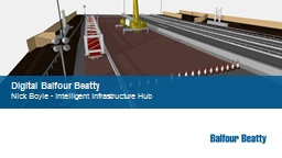 Digital Balfour Beatty