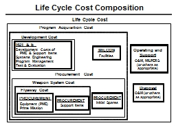 Life Cycle Cost Composition