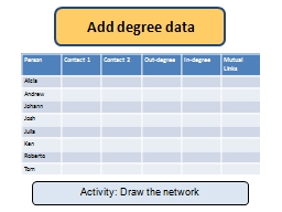 Add degree data Activity: Draw the network