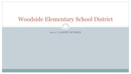2017 CAASPP Scores Woodside Elementary School District