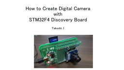 How to Create Digital Camera