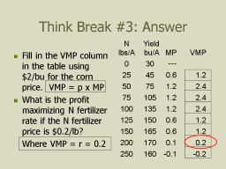 Think Break  #3:  Answer