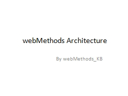 webMethods Architecture