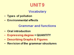 UNIT 9 Vocabulary Types of pollution