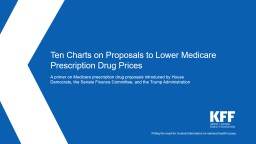 Ten Charts on Proposals to Lower Medicare Prescription Drug Prices