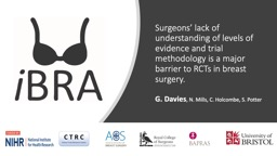Surgeons' lack of understanding of levels of evidence and trial methodology is a major barrier to RCTs in breast surgery.