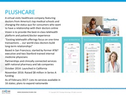 A virtual  visits healthcare company featuring doctors from America's top medical schools and cha