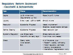 Regulatory Reform Scorecard