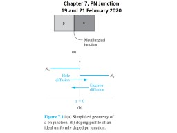 Chapter 7, PN Junction 19 and 21 February 2020