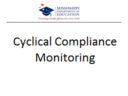 Cyclical Compliance Monitoring
