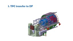 I . TPC transfer to DF Install DELPHI frame, transfer rails and align them in accordance with ATS n