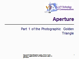 Aperture Part 1 of the Photographic Golden Triangle