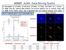 ADMIT:  ALMA Data Mining Toolkit
