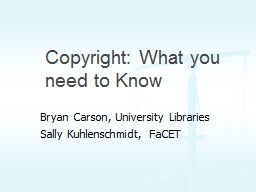 Copyright: What you need to Know
