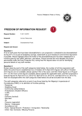 FREEDOM OF INFORMATION REQUEST Request Number   Keywor