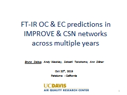 FT-IR OC & EC predictions in IMPROVE & CSN networks across multiple years
