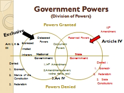 Government Powers (Division of Powers)
