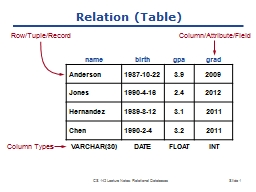 CS 142 Lecture Notes: Relational Databases