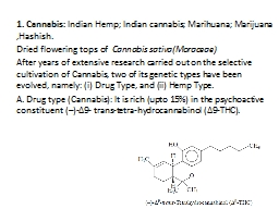 1. Cannabis :  Indian  Hemp; Indian cannabis; Marihuana; Marijuana