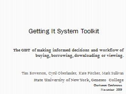 The GIST of making informed decisions and workflow of buying, borrowing, downloading or viewing.