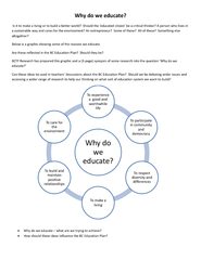 The purposes of education Why do we educate and how d