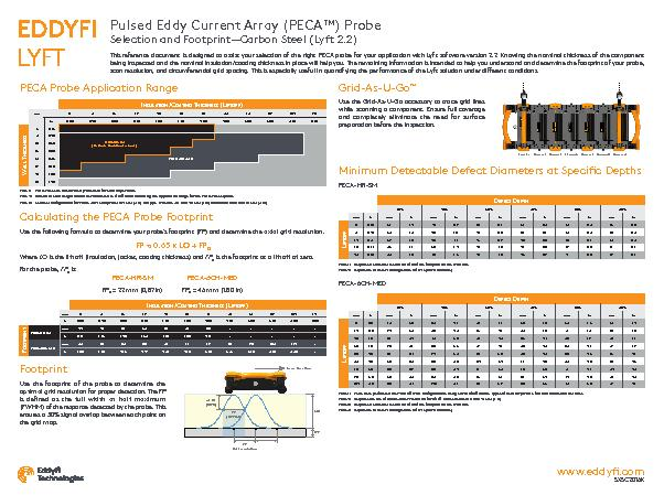 Pulsed Eddy Current Array (PECA™) Probe Selection and Footprint&#