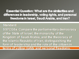 What are the similarities and differences in leadership, voting rights, and personal freedoms in Israel, Saudi Arabia, and Iran?