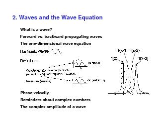 2. Waves and the Wave Equation