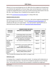 ERE Rates Revised  ASU Financial Services Commitment A
