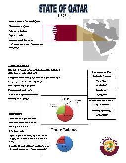 Formal Name State of Qatar
