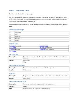 ZX0020 Zip Code TableRequired table Codes defined by colleges Use th