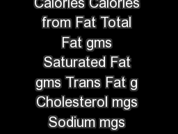 June   Page  of  NUTRITION GUIDE Item Serving Size gms Calories Calories from Fat Total Fat gms Saturated Fat gms Trans Fat g Cholesterol mgs Sodium mgs Carbohydrates gms Dietary Fiber gms Sugars gms
