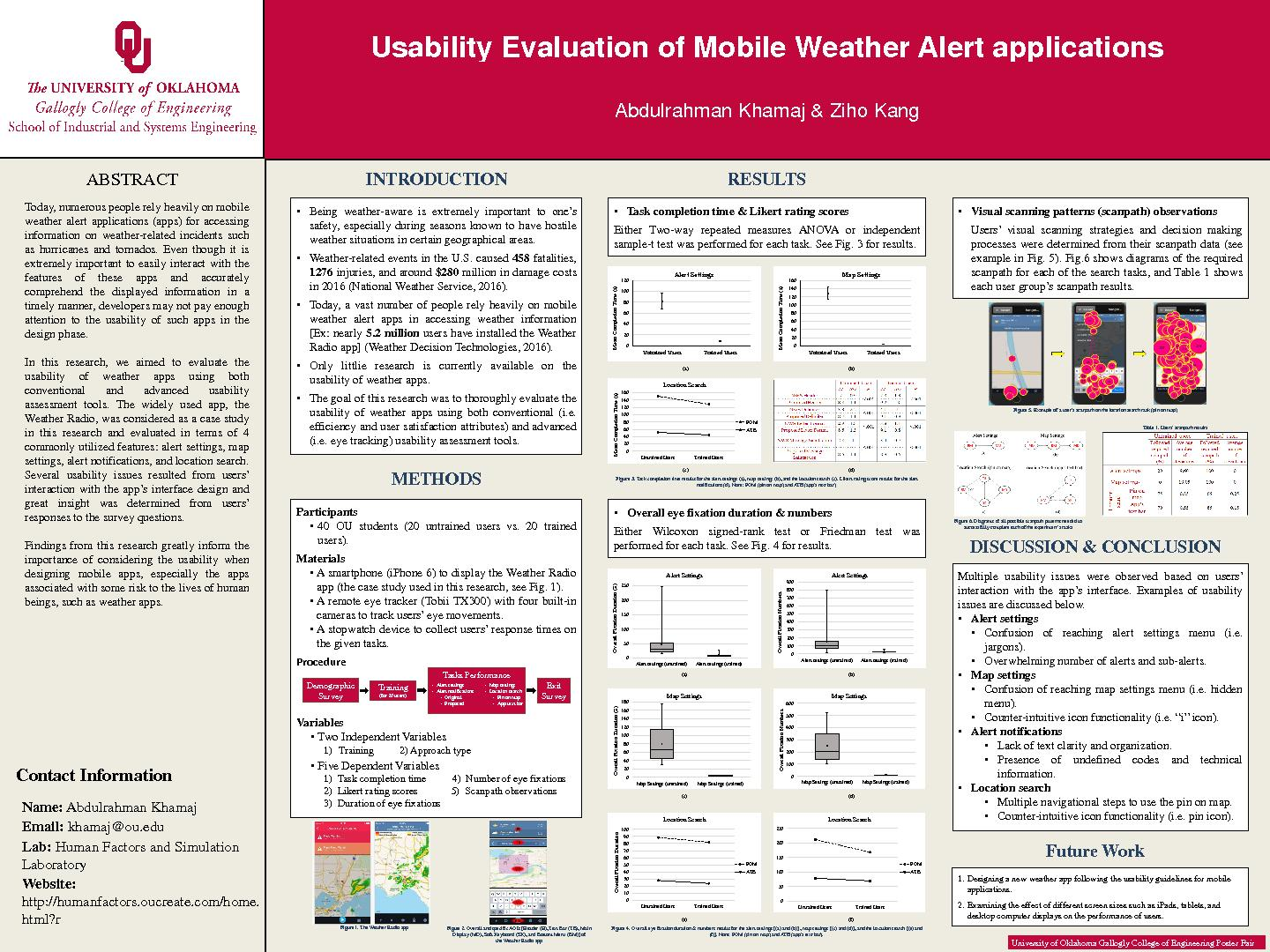 Usability Evaluation of Mobile Weather Alert applications