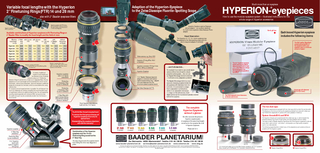 Variable focal lengths with the Hyperion  Finetuning R