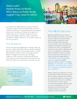The ResultsBased on WEVO146s recommendations and insights MassLive Med